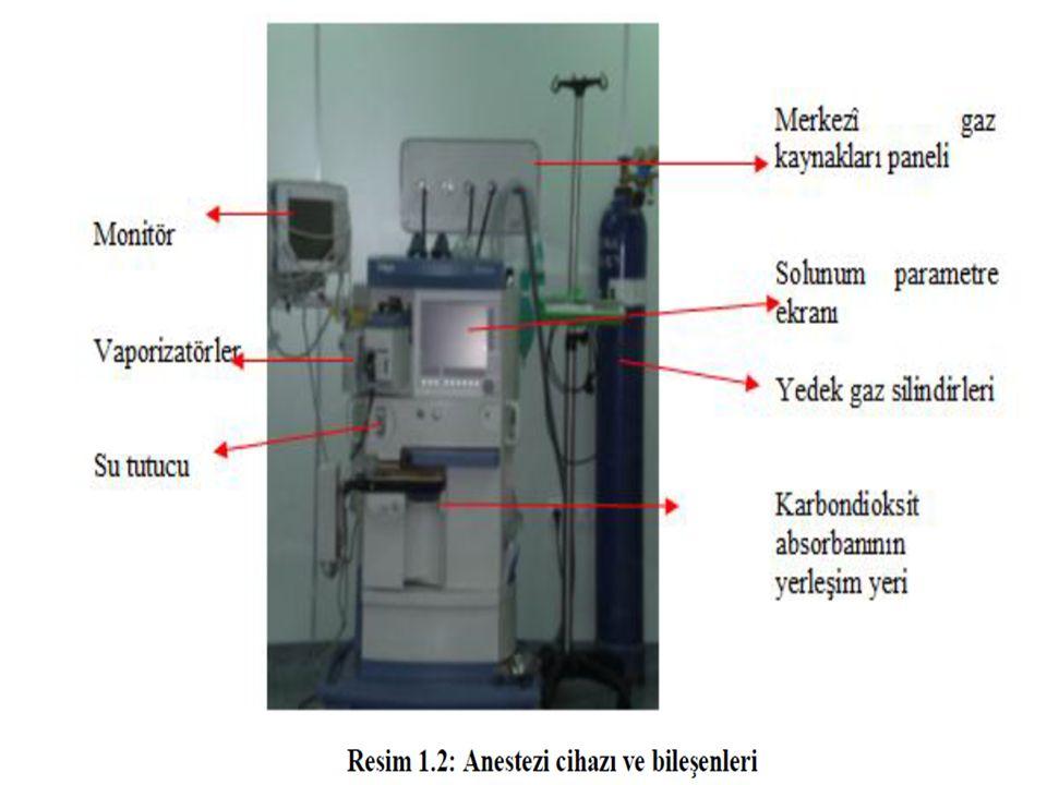  Anestezi cihazının arkasındaki yedek gaz tüplerinin yerinde olup olmadığı, manometre göstergelerinden doluluk oranları kontrol edilmelidir.