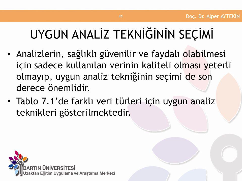• Analizlerin, sağlıklı güvenilir ve faydalı olabilmesi için sadece kullanılan verinin kaliteli olması yeterli olmayıp, uygun analiz tekniğinin seçimi de son derece önemlidir.