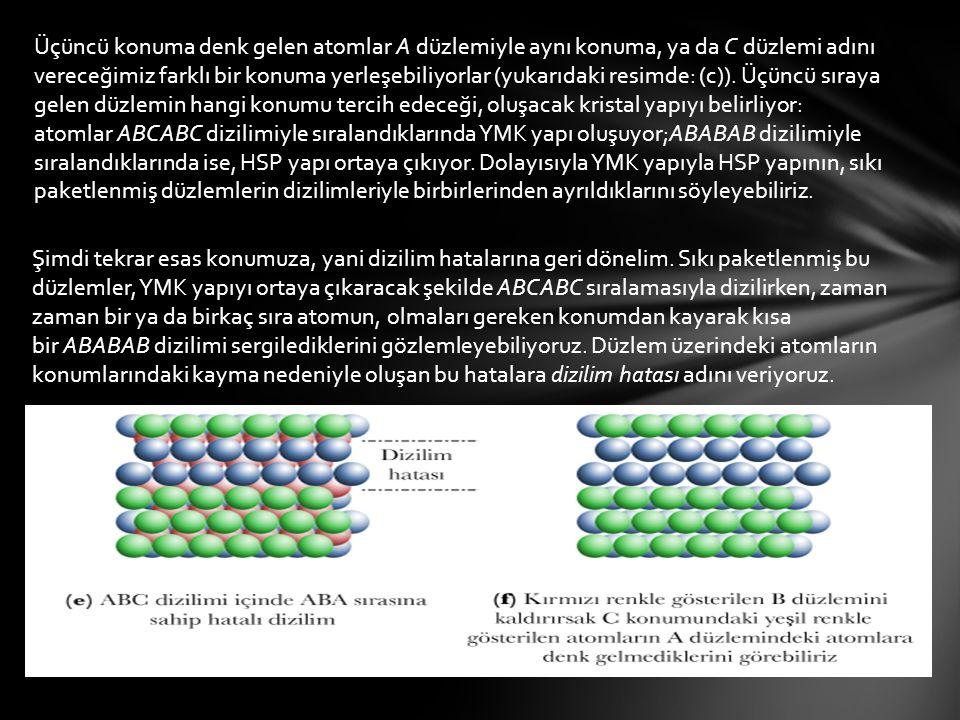 Üçüncü konuma denk gelen atomlar A düzlemiyle aynı konuma, ya da C düzlemi adını vereceğimiz farklı bir konuma yerleşebiliyorlar (yukarıdaki resimde: (c)).