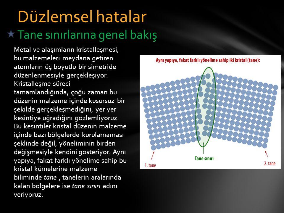 Metal ve alaşımların kristalleşmesi, bu malzemeleri meydana getiren atomların üç boyutlu bir simetride düzenlenmesiyle gerçekleşiyor.