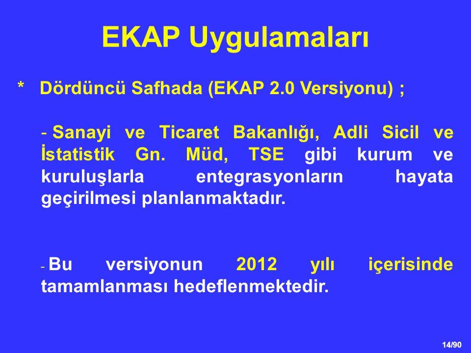 14/90 * Dördüncü Safhada (EKAP 2.0 Versiyonu) ; - Sanayi ve Ticaret Bakanlığı, Adli Sicil ve İstatistik Gn. Müd, TSE gibi kurum ve kuruluşlarla entegr