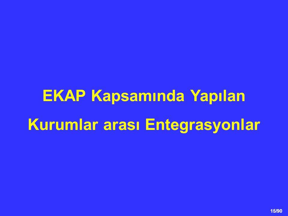 15/90 EKAP Kapsamında Yapılan Kurumlar arası Entegrasyonlar