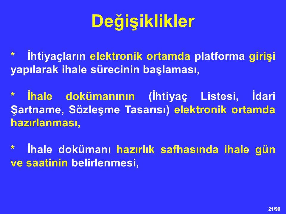 21/90 *İhtiyaçların elektronik ortamda platforma girişi yapılarak ihale sürecinin başlaması, *İhale dokümanının (İhtiyaç Listesi, İdari Şartname, Sözl