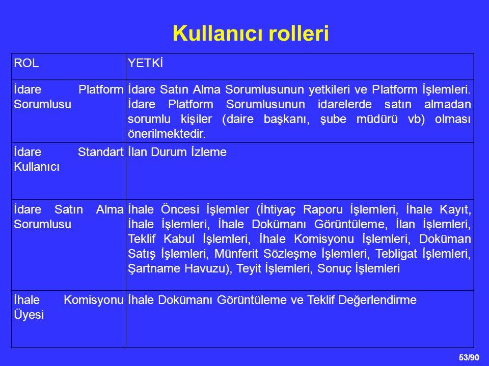 53/90 Kullanıcı rolleri ROLYETKİ İdare Platform Sorumlusu İdare Satın Alma Sorumlusunun yetkileri ve Platform İşlemleri. İdare Platform Sorumlusunun i