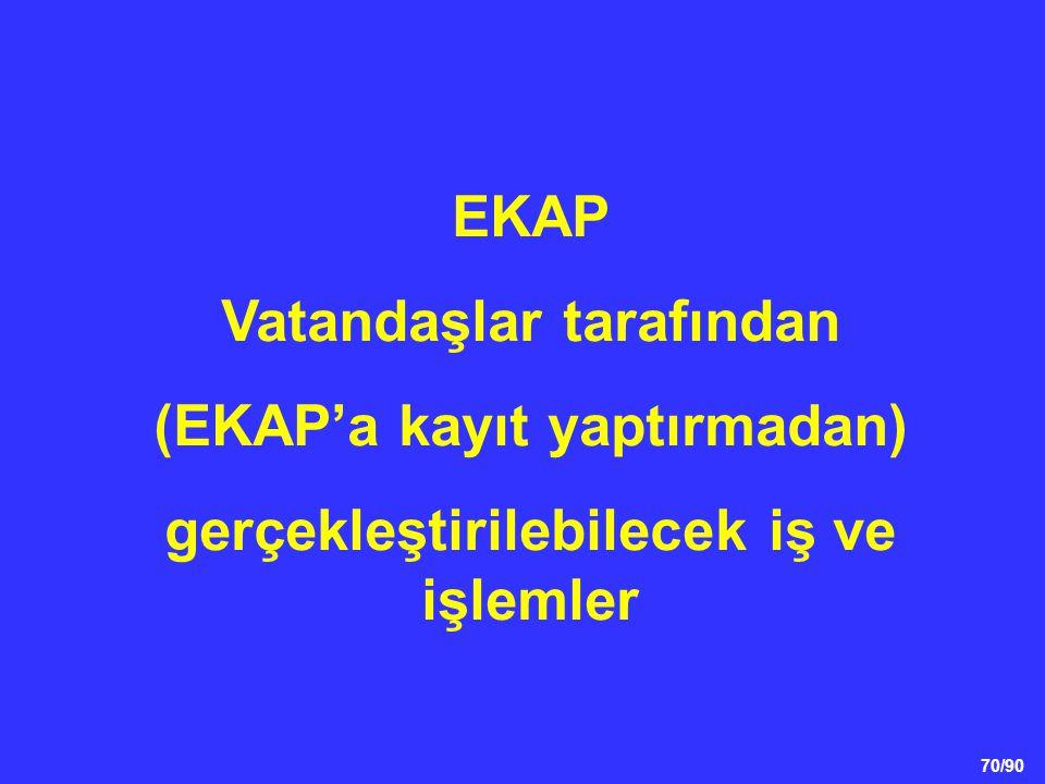 70/90 EKAP Vatandaşlar tarafından (EKAP'a kayıt yaptırmadan) gerçekleştirilebilecek iş ve işlemler