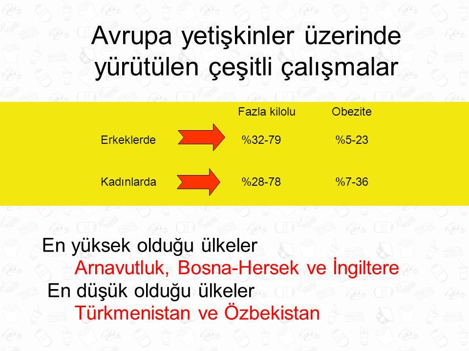 Avrupa yetişkinler üzerinde yürütülen çeşitli çalışmalar En yüksek olduğu ülkeler Arnavutluk, Bosna-Hersek ve İngiltere En düşük olduğu ülkeler Türkme