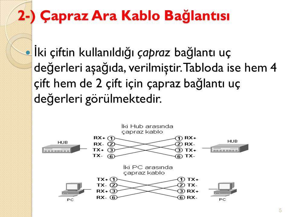 2-) Çapraz Ara Kablo Ba ğ lantısı  İ ki çiftin kullanıldı ğ ı çapraz ba ğ lantı uç de ğ erleri aşa ğ ıda, verilmiştir. Tabloda ise hem 4 çift hem de