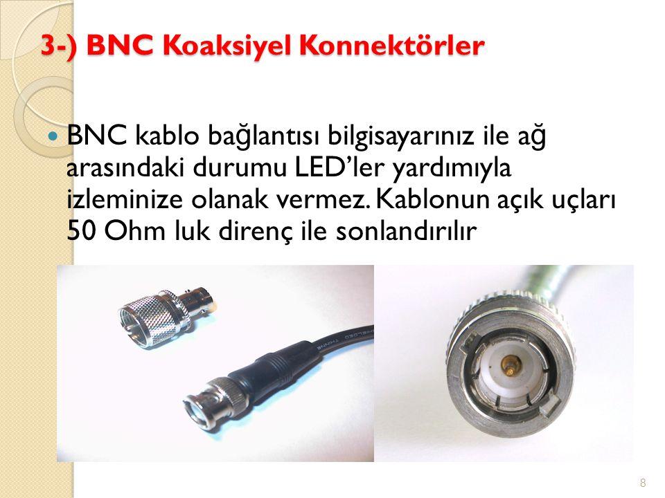 3-) BNC Koaksiyel Konnektörler  BNC kablo ba ğ lantısı bilgisayarınız ile a ğ arasındaki durumu LED'ler yardımıyla izleminize olanak vermez. Kablonun