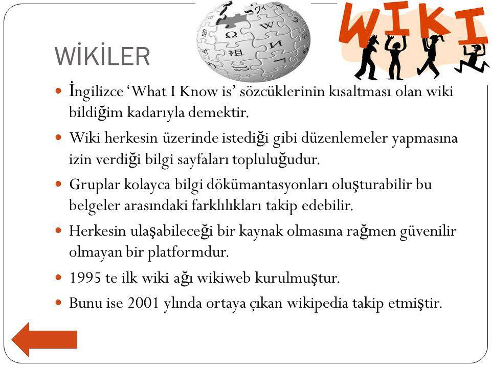 WİKİLER  İ ngilizce 'What I Know is' sözcüklerinin kısaltması olan wiki bildi ğ im kadarıyla demektir.  Wiki herkesin üzerinde istedi ğ i gibi düzen