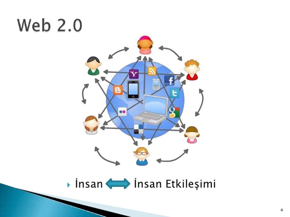 Web 2.0 yapısında neler vardır. Web 2.0 hiç bir şekilde klişelik içermez.