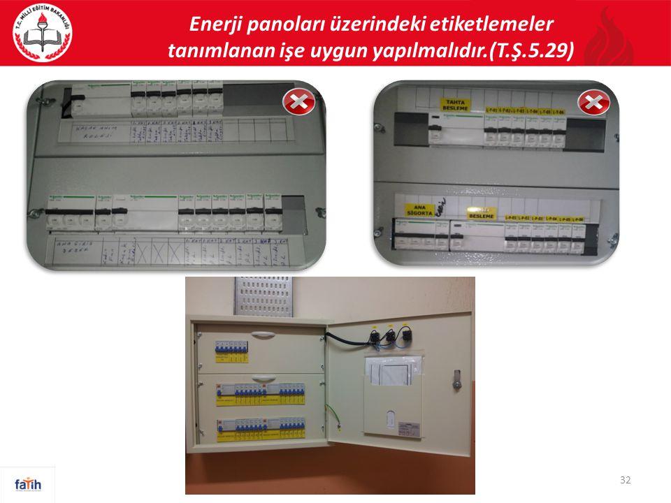 32 Enerji panoları üzerindeki etiketlemeler tanımlanan işe uygun yapılmalıdır.(T.Ş.5.29)
