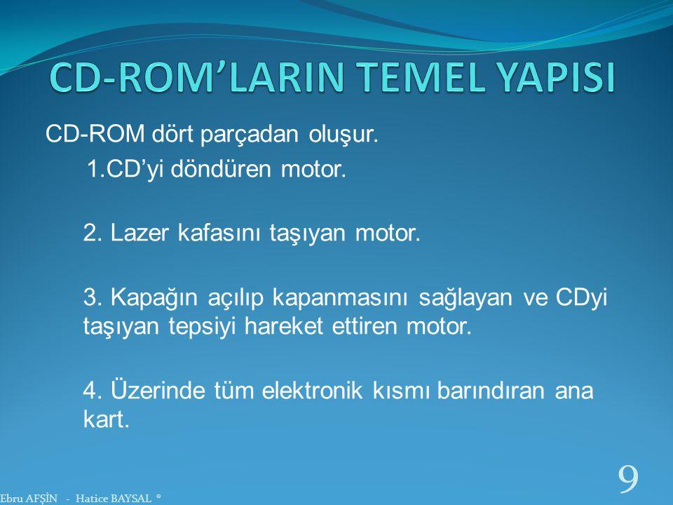 DVD ve CD KARAKTERİSTİKLERİ ÖzelliğiDVDCD Disk çapı120 mm Disk kalınlığı 1.2 mm (0.6 mm x 2) 1.2 mm Yüzey adedi1 veya 21 Katman Sayısı1,2,41 Orta yuva çapı15 mm En küçük veri haznesi0.4 micron0.834 micron Track boyutu0.74 micron3.058 micron Laser diyot bant genişliği650/635 nm780 nm Ortalama bit oranı4.7 Mbayt / Saniye0.15 Mbayt/ Saniye Kapasite (1 katman, 1 yüzey)5 Gigabayt0.682 Gbayt Kapasite (2 katman, 2 yüzey)17 Gigabayt0 30 Ebru AFŞİN - Hatice BAYSAL ®