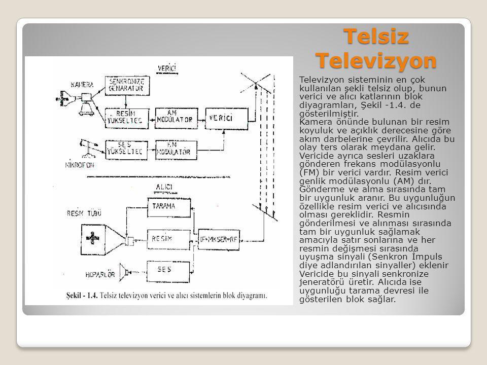 Telsiz Televizyon Televizyon sisteminin en çok kullanılan şekli telsiz olup, bunun verici ve alıcı katlarının blok diyagramları, Şekil -1.4. de göster