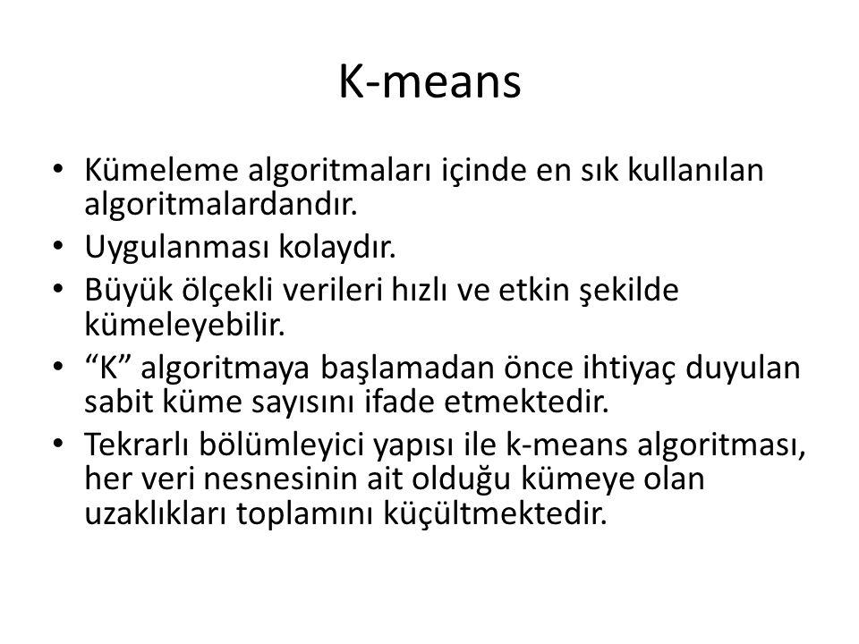 K-means • Kümeleme algoritmaları içinde en sık kullanılan algoritmalardandır.