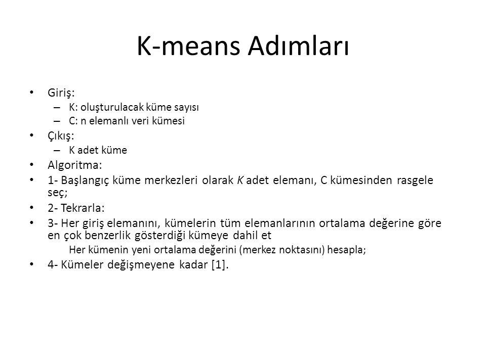 K-means Adımları • Giriş: – K: oluşturulacak küme sayısı – C: n elemanlı veri kümesi • Çıkış: – K adet küme • Algoritma: • 1- Başlangıç küme merkezleri olarak K adet elemanı, C kümesinden rasgele seç; • 2- Tekrarla: • 3- Her giriş elemanını, kümelerin tüm elemanlarının ortalama değerine göre en çok benzerlik gösterdiği kümeye dahil et Her kümenin yeni ortalama değerini (merkez noktasını) hesapla; • 4- Kümeler değişmeyene kadar [1].