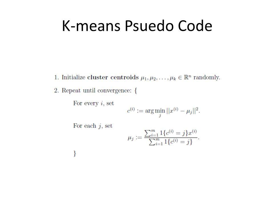 K-means Psuedo Code