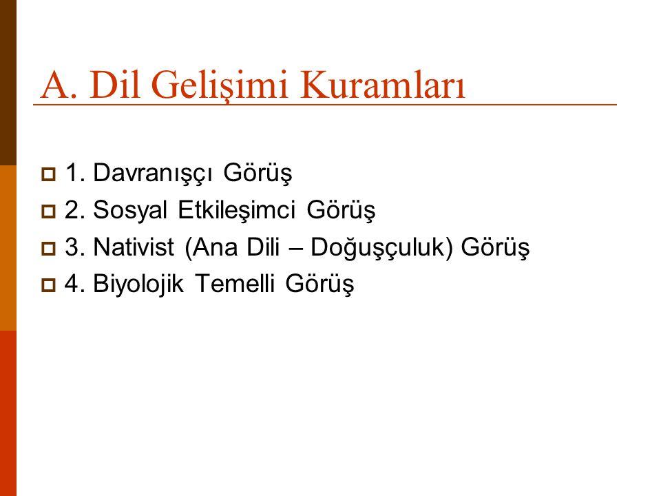 A. Dil Gelişimi Kuramları  1. Davranışçı Görüş  2. Sosyal Etkileşimci Görüş  3. Nativist (Ana Dili – Doğuşçuluk) Görüş  4. Biyolojik Temelli Görüş