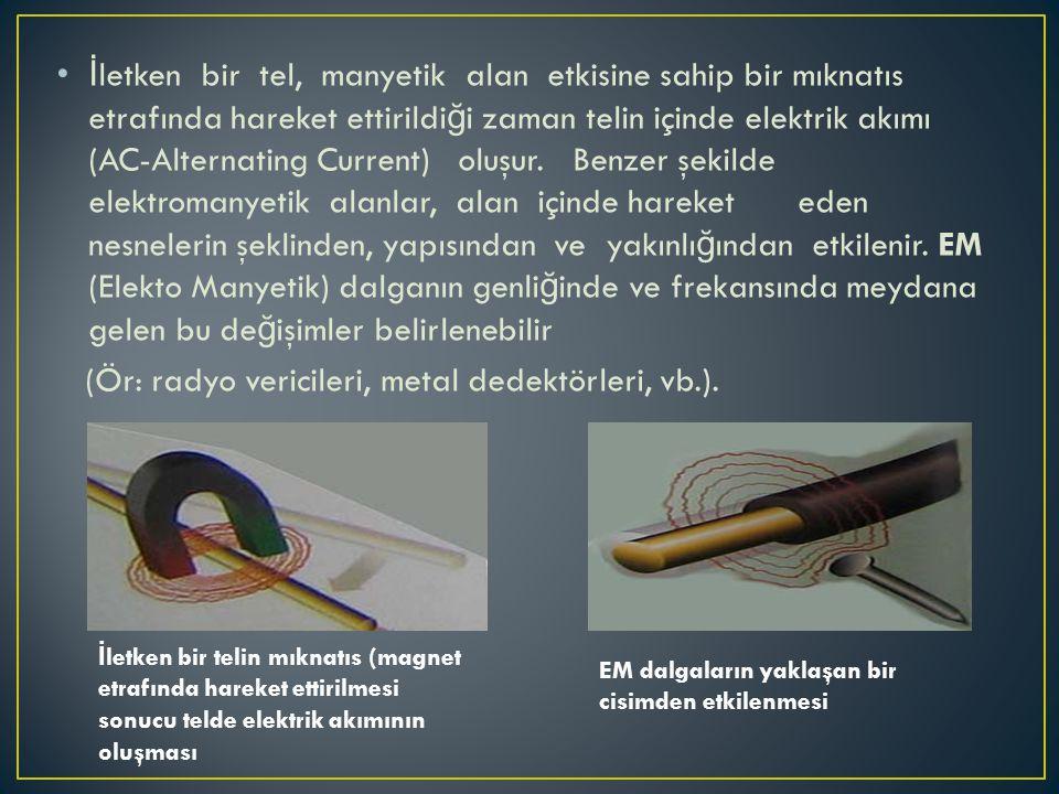 •İ letken bir tel, manyetik alan etkisine sahip bir mıknatıs etrafında hareket ettirildi ğ i zaman telin içinde elektrik akımı (AC-Alternating Current