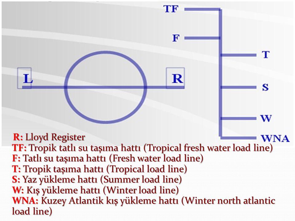 LOAD LİNE R:Lloyd Register TF:Tropik tatlı su taşıma hattı (Tropical fresh water load line) F: Tatlı su taşıma hattı (Fresh water load line) T:Tropik