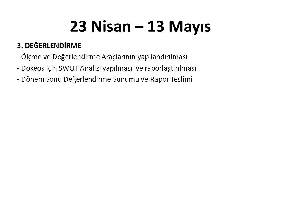 23 Nisan – 13 Mayıs 3. DEĞERLENDİRME - Ölçme ve Değerlendirme Araçlarının yapılandırılması - Dokeos için SWOT Analizi yapılması ve raporlaştırılması -