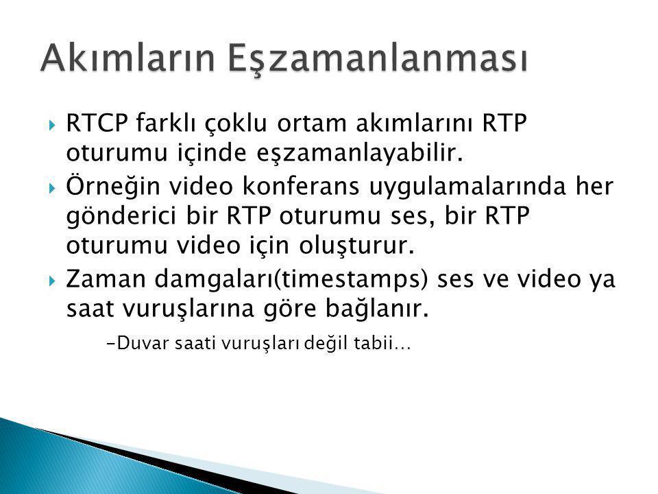 RTCP farklı çoklu ortam akımlarını RTP oturumu içinde eşzamanlayabilir.  Örneğin video konferans uygulamalarında her gönderici bir RTP oturumu ses,