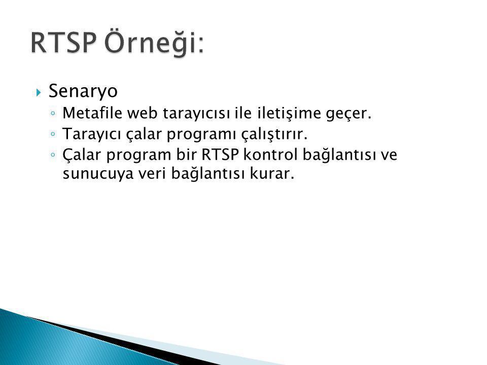  Senaryo ◦ Metafile web tarayıcısı ile iletişime geçer. ◦ Tarayıcı çalar programı çalıştırır. ◦ Çalar program bir RTSP kontrol bağlantısı ve sunucuya