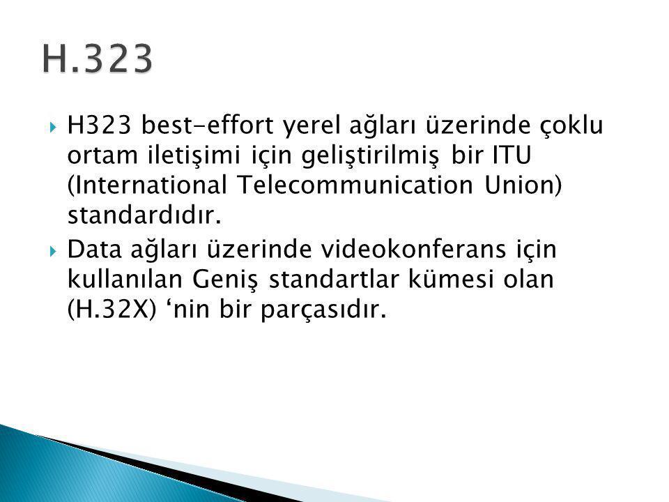  H323 best-effort yerel ağları üzerinde çoklu ortam iletişimi için geliştirilmiş bir ITU (International Telecommunication Union) standardıdır.  Data