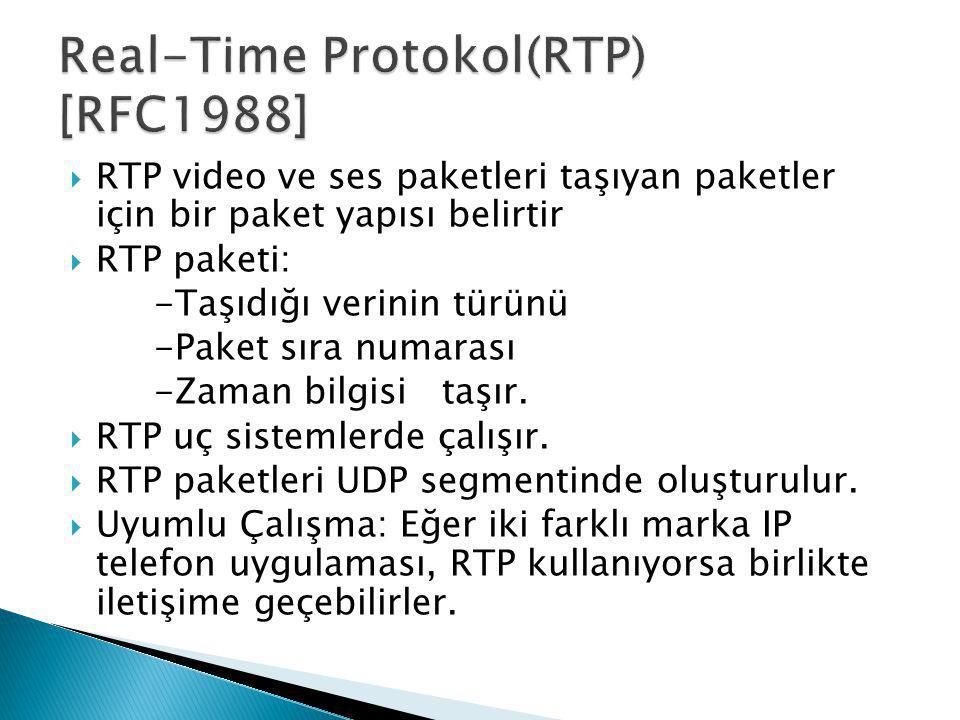  RTP video ve ses paketleri taşıyan paketler için bir paket yapısı belirtir  RTP paketi: -Taşıdığı verinin türünü -Paket sıra numarası -Zaman bilgis