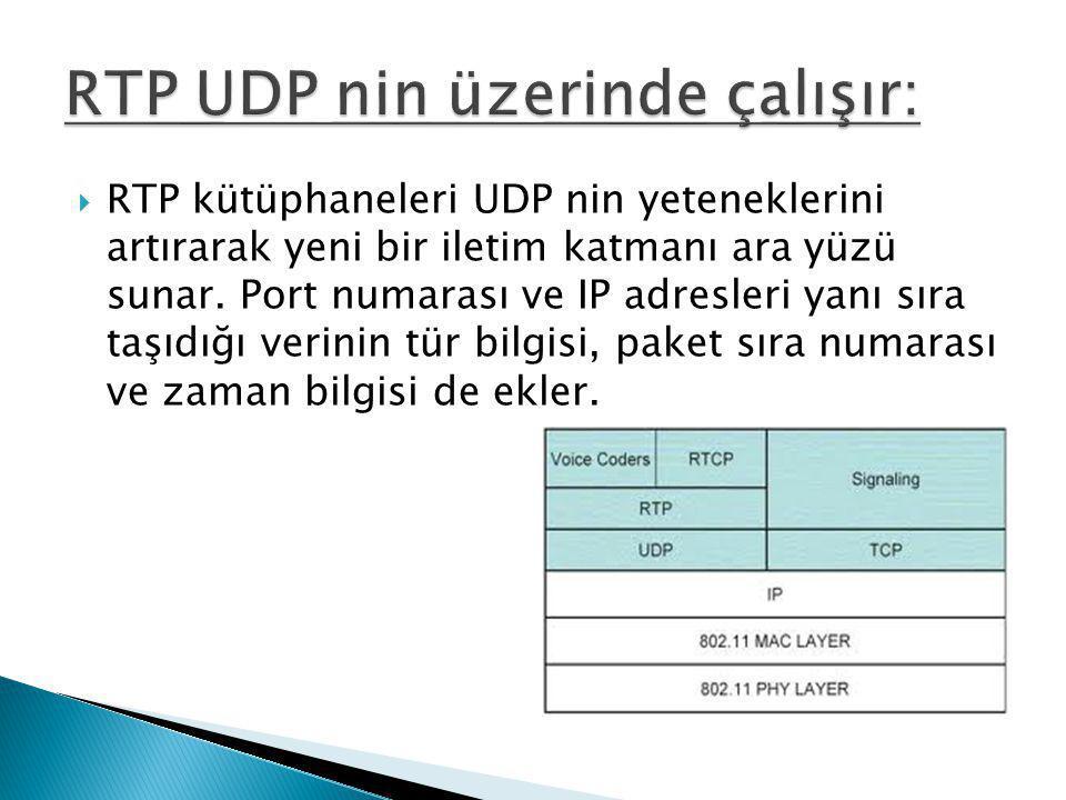  RTP kütüphaneleri UDP nin yeteneklerini artırarak yeni bir iletim katmanı ara yüzü sunar. Port numarası ve IP adresleri yanı sıra taşıdığı verinin t