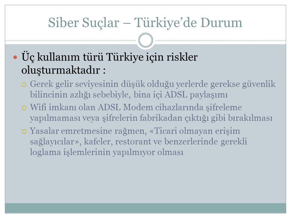 Siber Suçlar – Türkiye'de Durum  Üç kullanım türü Türkiye için riskler oluşturmaktadır :  Gerek gelir seviyesinin düşük olduğu yerlerde gerekse güve