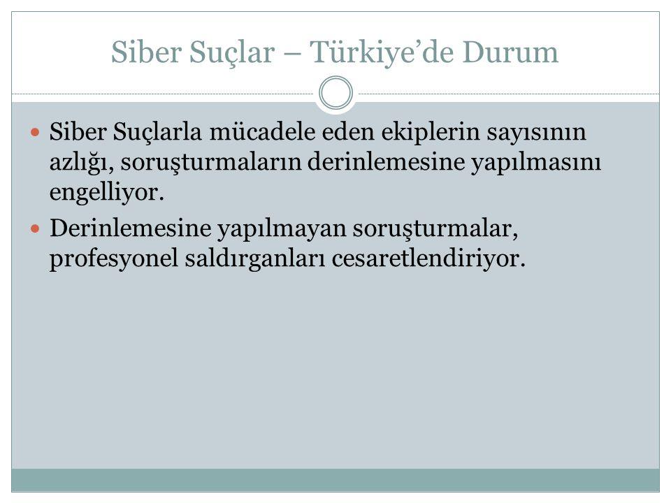 Siber Suçlar – Türkiye'de Durum  Siber Suçlarla mücadele eden ekiplerin sayısının azlığı, soruşturmaların derinlemesine yapılmasını engelliyor.  Der