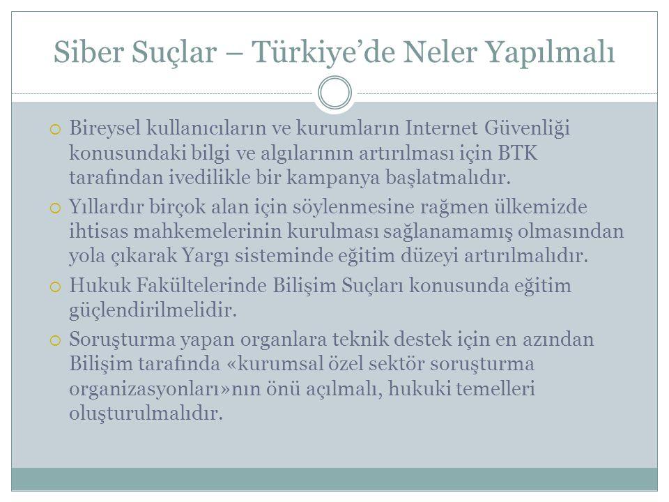 Siber Suçlar – Türkiye'de Neler Yapılmalı  Bireysel kullanıcıların ve kurumların Internet Güvenliği konusundaki bilgi ve algılarının artırılması için