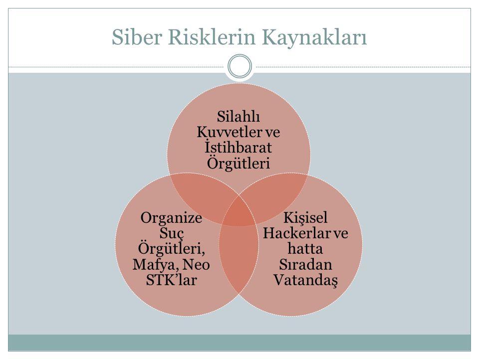 Siber Savaşın Türkiye Gerçekleri  Devlet-Neler Yapılmalı.
