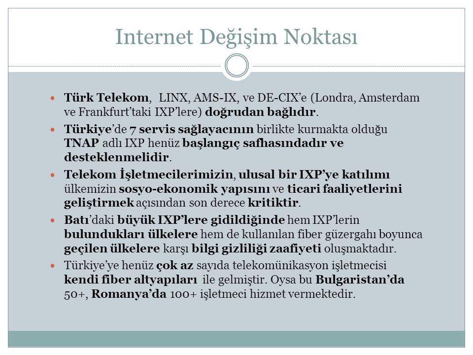 Türk Telekom, LINX, AMS-IX, ve DE-CIX'e (Londra, Amsterdam ve Frankfurt'taki IXP'lere) doğrudan bağlıdır.  Türkiye'de 7 servis sağlayacının birlikt