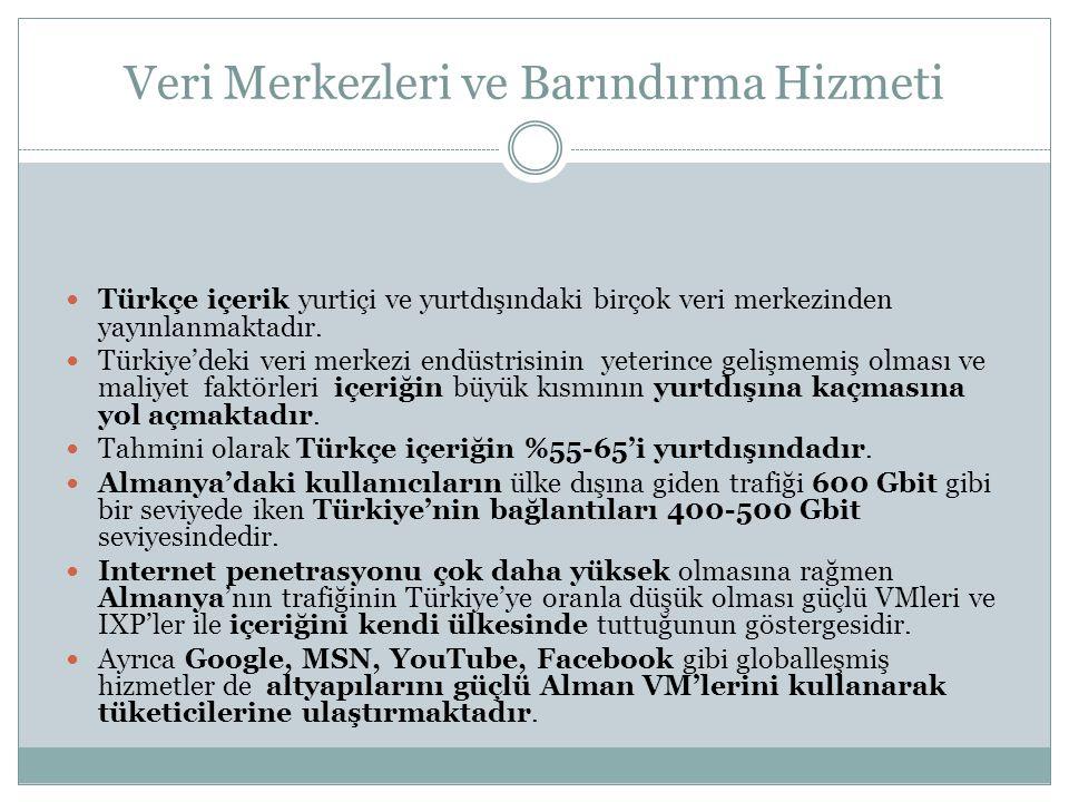  Türkçe içerik yurtiçi ve yurtdışındaki birçok veri merkezinden yayınlanmaktadır.  Türkiye'deki veri merkezi endüstrisinin yeterince gelişmemiş olma