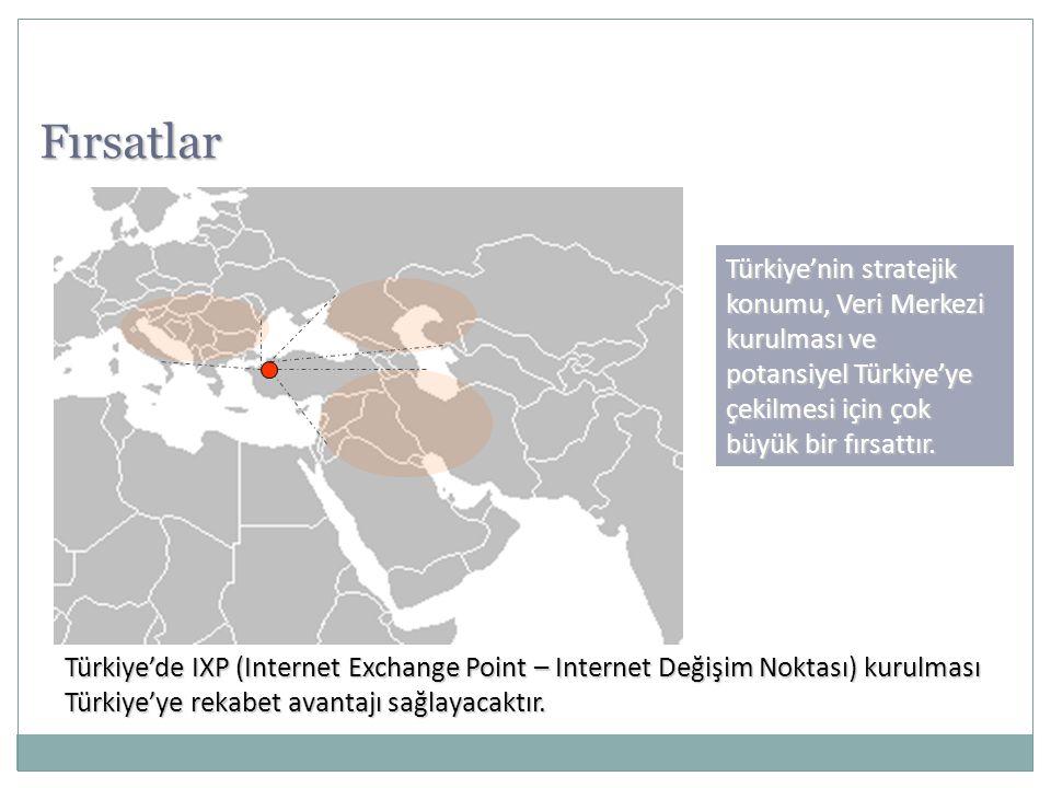 Fırsatlar Türkiye'nin stratejik konumu, Veri Merkezi kurulması ve potansiyel Türkiye'ye çekilmesi için çok büyük bir fırsattır. Türkiye'de IXP (Intern