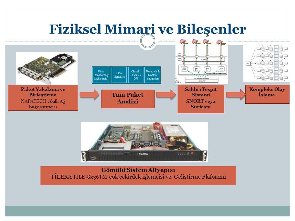 Fiziksel Mimari ve Bileşenler Gömülü Sistem Altyapısı TİLERA TILE-Gx36TM çok çekirdek işlemcisi ve Geliştirme Plaformu Paket Yakalama ve Birleştirme N