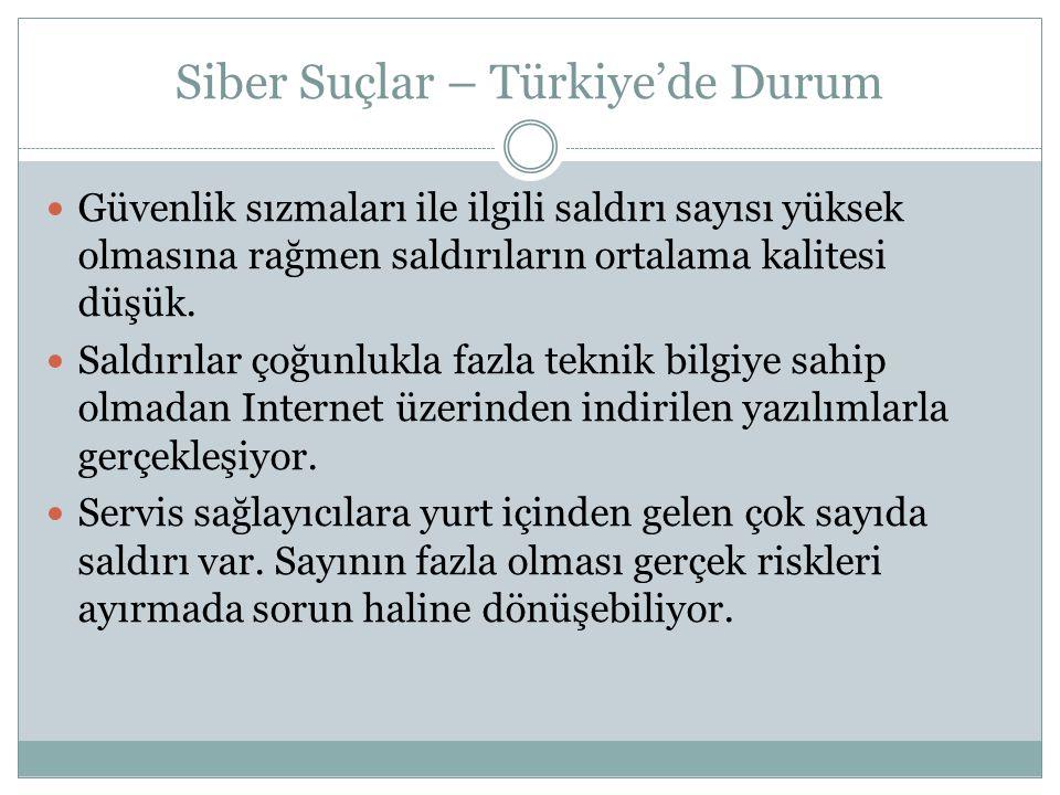 Siber Suçlar – Türkiye'de Durum  Botnet'ler açısından bakıldığında ise Türkiye tam bir cennet.