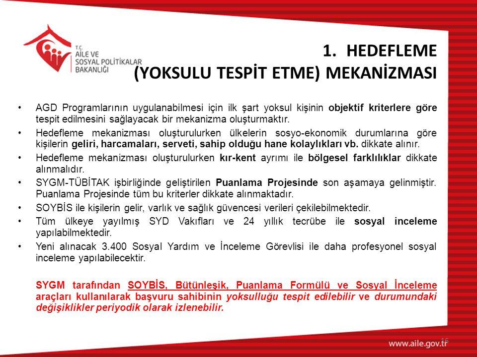 1.HEDEFLEME (YOKSULU TESPİT ETME) MEKANİZMASI •AGD Programlarının uygulanabilmesi için ilk şart yoksul kişinin objektif kriterlere göre tespit edilmes