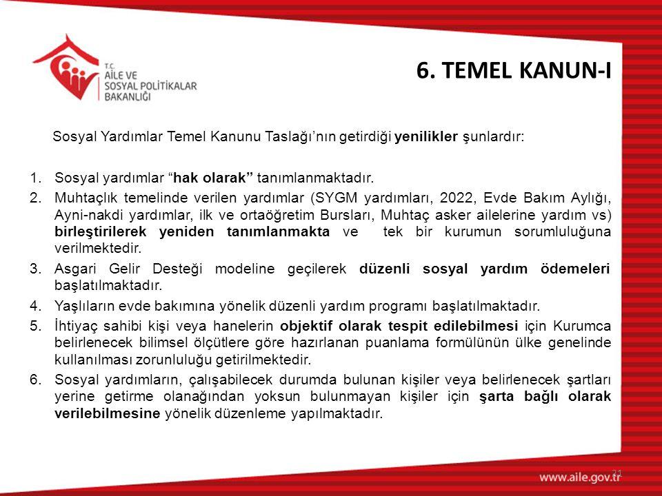 """6. TEMEL KANUN-I Sosyal Yardımlar Temel Kanunu Taslağı'nın getirdiği yenilikler şunlardır: 1.Sosyal yardımlar """"hak olarak"""" tanımlanmaktadır. 2.Muhtaçl"""