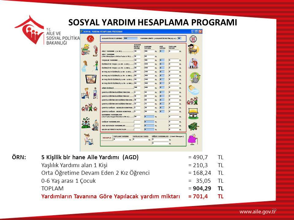 SOSYAL YARDIM HESAPLAMA PROGRAMI ÖRN: 5 Kişilik bir hane Aile Yardımı (AGD)= 490,7 TL Yaşlılık Yardımı alan 1 Kişi= 210,3TL Orta Öğretime Devam Eden 2