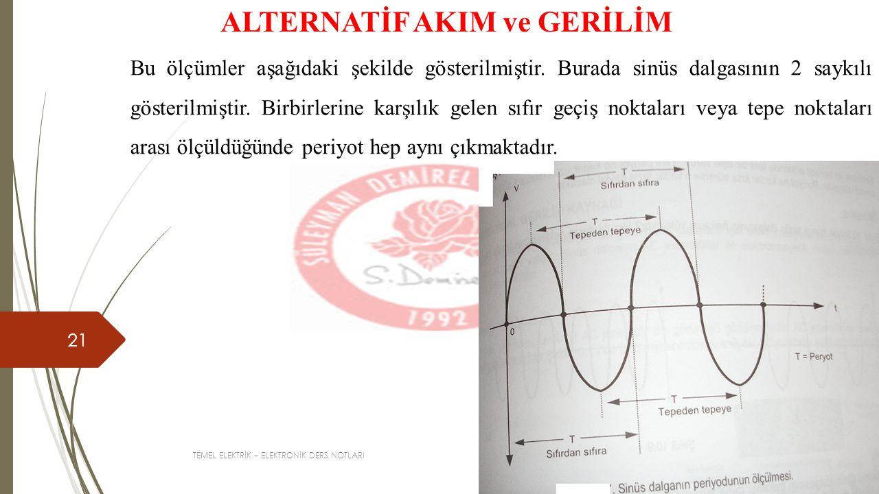 TEMEL ELEKTRİK – ELEKTRONİK DERS NOTLARI 21 ALTERNATİF AKIM ve GERİLİM Bu ölçümler aşağıdaki şekilde gösterilmiştir. Burada sinüs dalgasının 2 saykılı