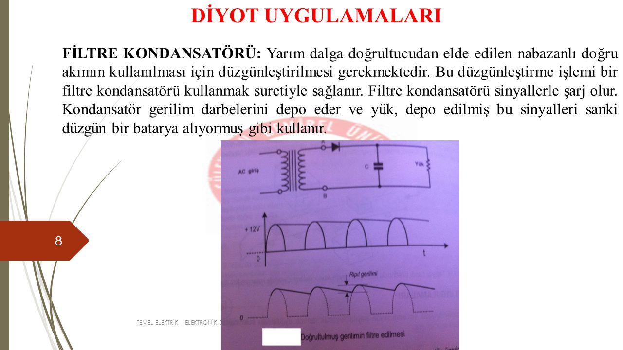TEMEL ELEKTRİK – ELEKTRONİK DERS NOTLARI 19 ALTERNATİF AKIM ve GERİLİM Örnek-1: Aşağıdaki şekilde verilen sinüs dalgasının periyodu nedir.