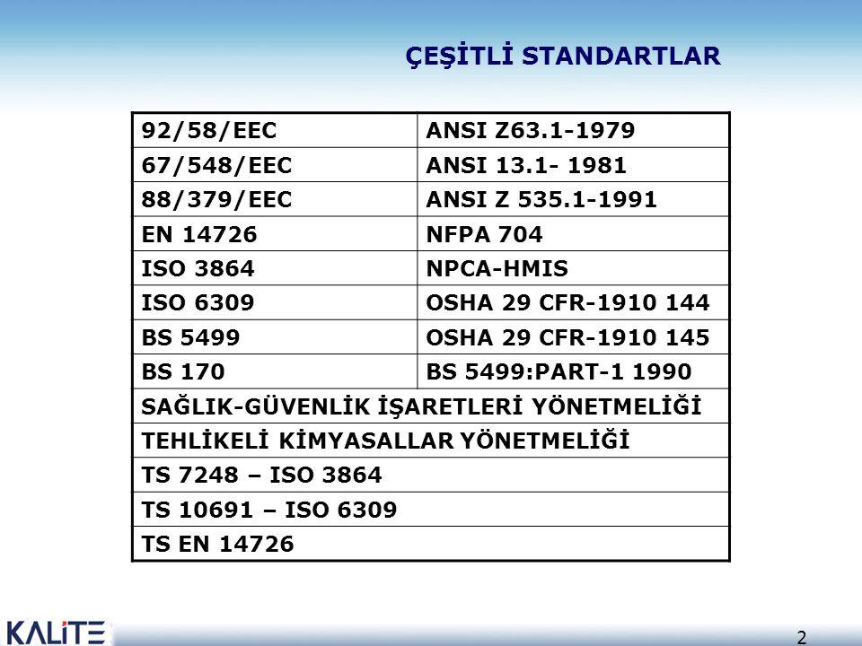 2 92/58/EECANSI Z63.1-1979 67/548/EECANSI 13.1- 1981 88/379/EECANSI Z 535.1-1991 EN 14726NFPA 704 ISO 3864NPCA-HMIS ISO 6309OSHA 29 CFR-1910 144 BS 54