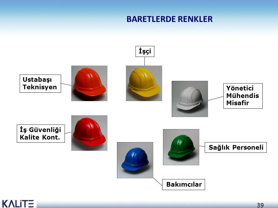 39 BARETLERDE RENKLER Yönetici Mühendis Misafir İşçi Sağlık Personeli İş Güvenliği Kalite Kont. Ustabaşı Teknisyen Bakımcılar