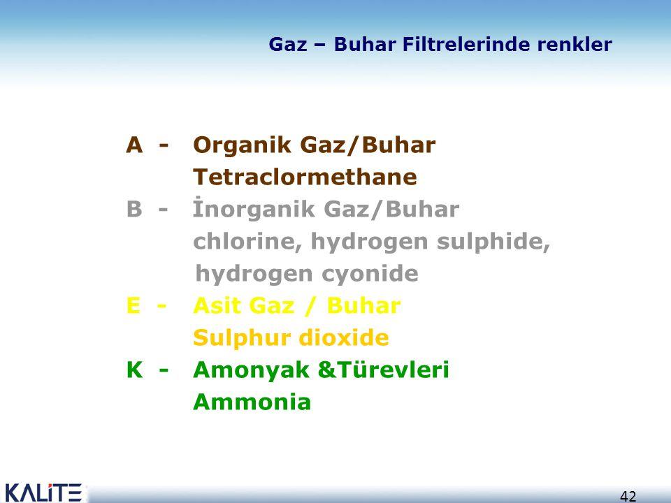 42 Gaz – Buhar Filtrelerinde renkler A - Organik Gaz/Buhar Tetraclormethane B - İnorganik Gaz/Buhar chlorine, hydrogen sulphide, hydrogen cyonide E - Asit Gaz / Buhar Sulphur dioxide K - Amonyak &Türevleri Ammonia