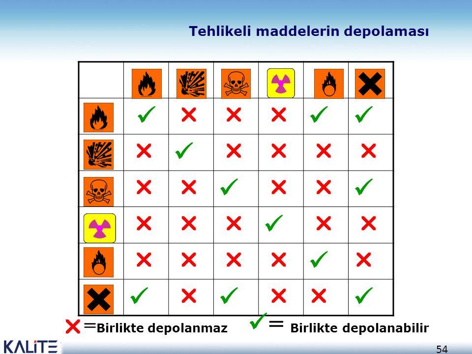54                                    = Birlikte depolanmaz  = Birlikte depolanabilir Tehlikeli maddelerin depolaması