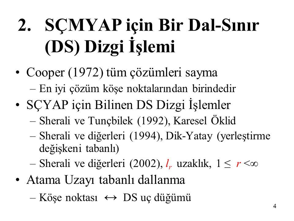 4 2.SÇMYAP için Bir Dal-Sınır (DS) Dizgi İşlemi •Cooper (1972) tüm çözümleri sayma –En iyi çözüm köşe noktalarından birindedir •SÇYAP için Bilinen DS Dizgi İşlemler –Sherali ve Tunçbilek (1992), Karesel Öklid –Sherali ve diğerleri (1994), Dik-Yatay (yerleştirme değişkeni tabanlı) –Sherali ve diğerleri (2002), l r uzaklık, 1 ≤ r <∞ •Atama Uzayı tabanlı dallanma –Köşe noktası ↔ DS uç düğümü
