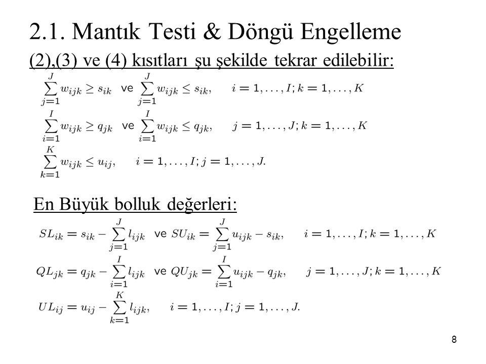 8 (2),(3) ve (4) kısıtları şu şekilde tekrar edilebilir: 2.1.