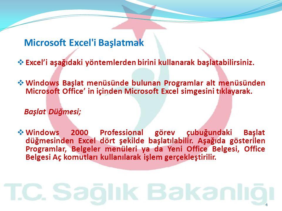 Microsoft Excel'i Başlatmak  Excel'i aşağıdaki yöntemlerden birini kullanarak başlatabilirsiniz.  Windows Başlat menüsünde bulunan Programlar alt me